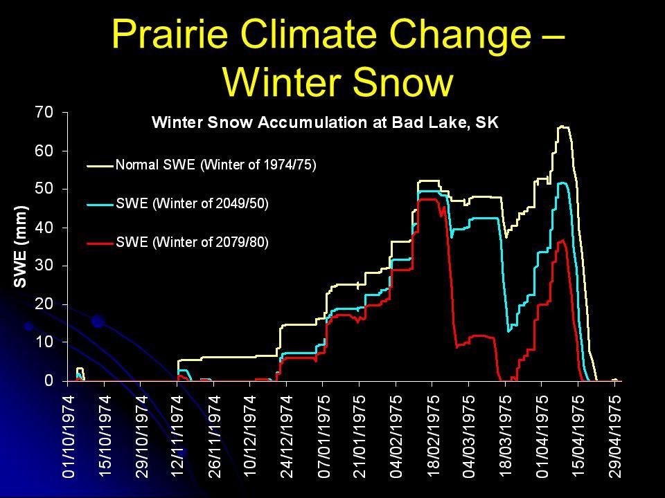 Prairie Climate Change – Winter Snow