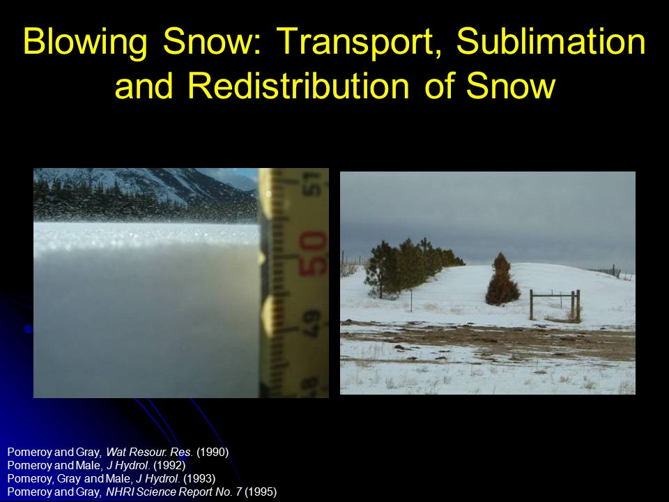 Blowing Snow: Transport, Sublimation and Redistribution of Snow Pomeroy and Gray, Wat Resour. Res. (1990) Pomeroy and Male, J Hydrol. (1992) Pomeroy,