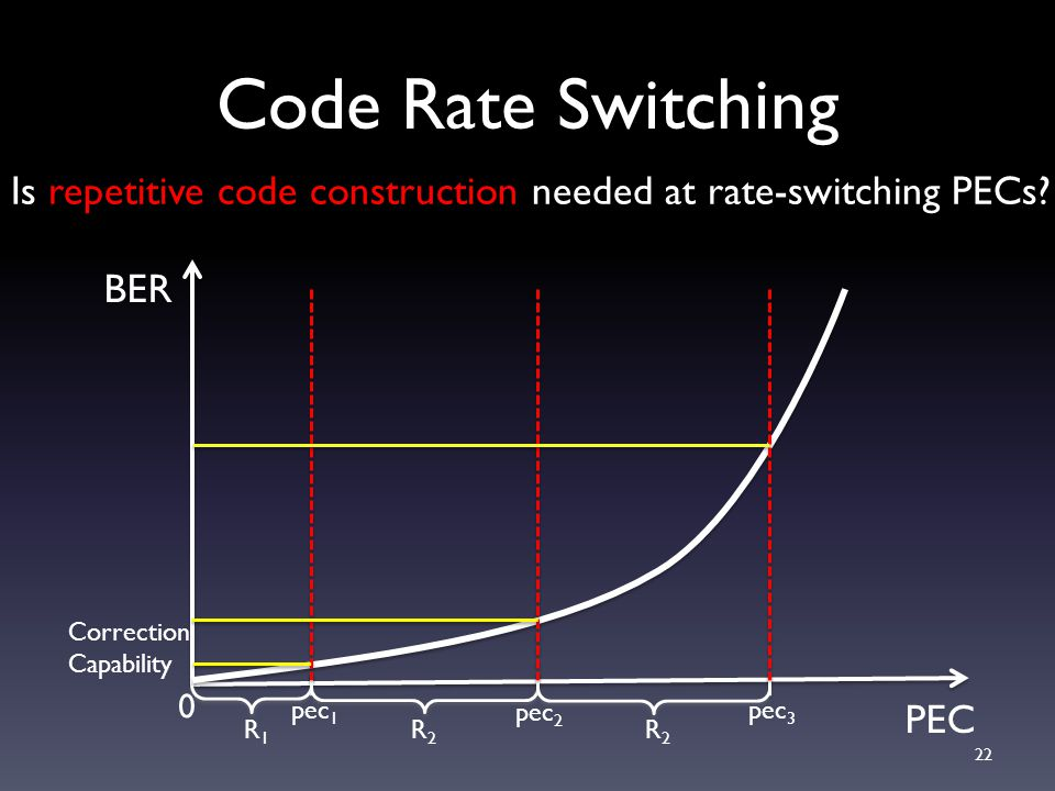 Why Code Reconstruction is Not Needed? 23
