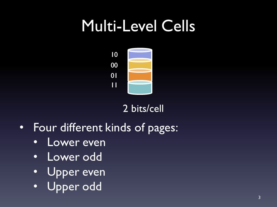 Multi-Level Cells 10 00 01 11 2 bits/cell 3 Four different kinds of pages: Lower even Lower odd Upper even Upper odd