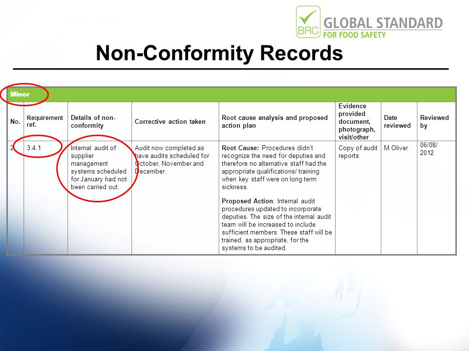 Non-Conformity Records Minor No. Requirement ref. Details of non- conformity Corrective action taken Root cause analysis and proposed action plan Evid