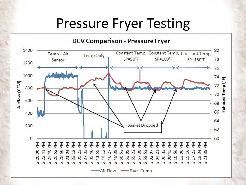 Pressure Fryer Testing