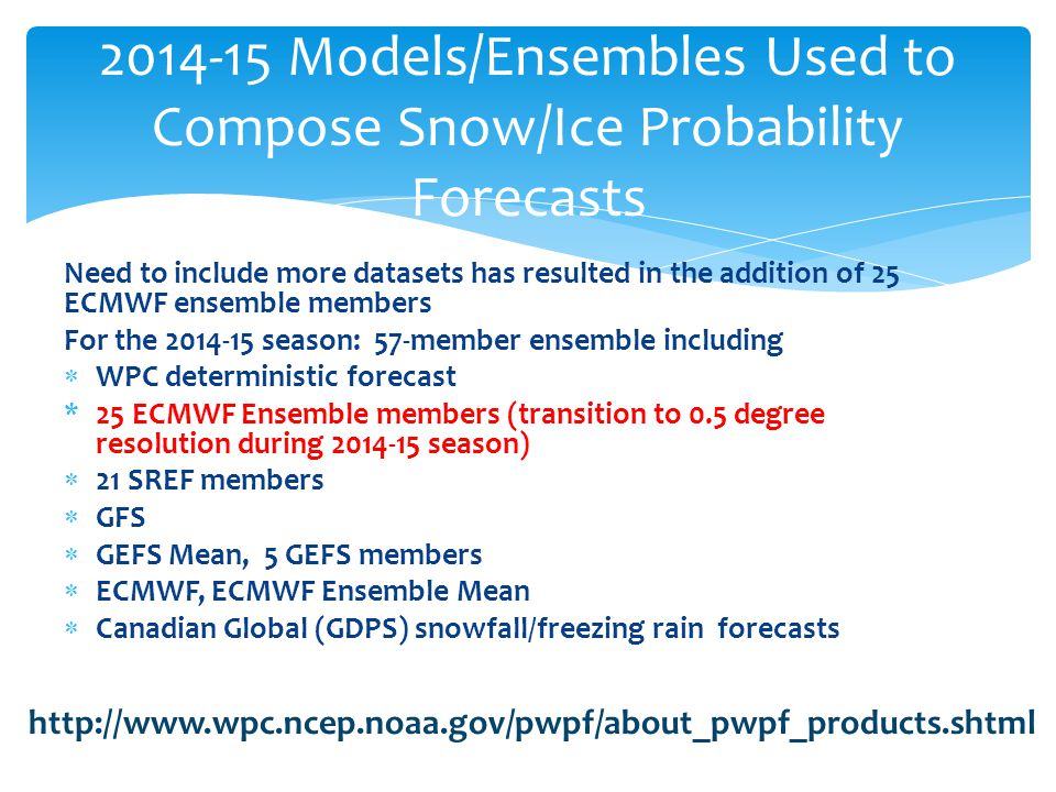 Need to include more datasets has resulted in the addition of 25 ECMWF ensemble members For the season: 57-member ensemble including  WPC deterministic forecast *25 ECMWF Ensemble members (transition to 0.5 degree resolution during season)  21 SREF members  GFS  GEFS Mean, 5 GEFS members  ECMWF, ECMWF Ensemble Mean  Canadian Global (GDPS) snowfall/freezing rain forecasts Models/Ensembles Used to Compose Snow/Ice Probability Forecasts