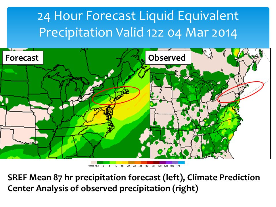 24 Hour Forecast Liquid Equivalent Precipitation Valid 12z 04 Mar 2014 SREF Mean 87 hr precipitation forecast (left), Climate Prediction Center Analysis of observed precipitation (right) ForecastObserved
