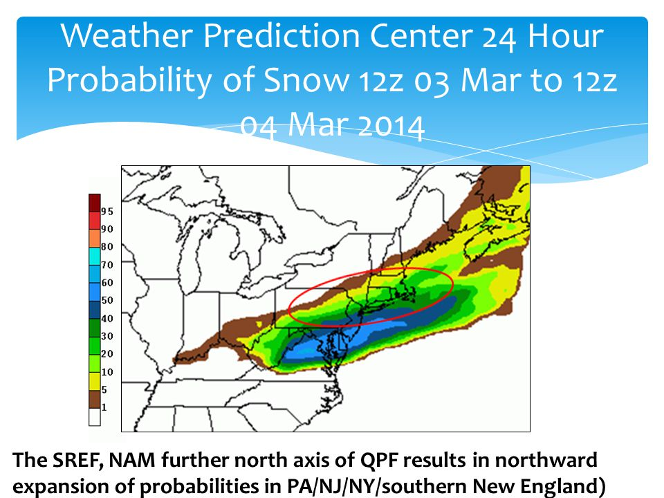 Weather Prediction Center 24 Hour Probability of Snow 12z 03 Mar to 12z 04 Mar 2014 The SREF, NAM further north axis of QPF results in northward expansion of probabilities in PA/NJ/NY/southern New England)
