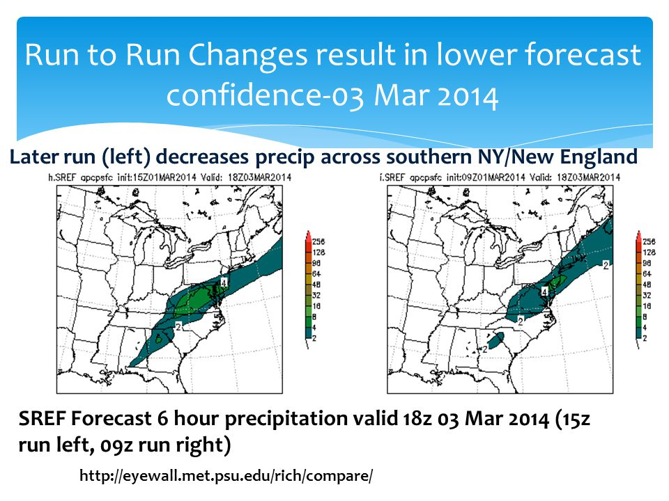 Run to Run Changes result in lower forecast confidence-03 Mar 2014 http://eyewall.met.psu.edu/rich/compare/ SREF Forecast 6 hour precipitation valid 18z 03 Mar 2014 (15z run left, 09z run right) Later run (left) decreases precip across southern NY/New England