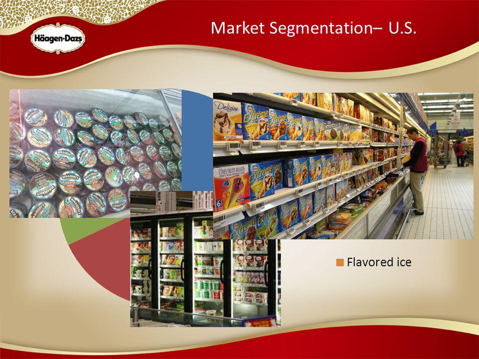 Market Segmentation– U.S.