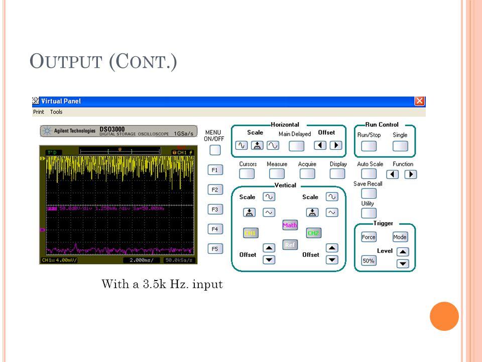 O UTPUT (C ONT.) With a 3.5k Hz. input