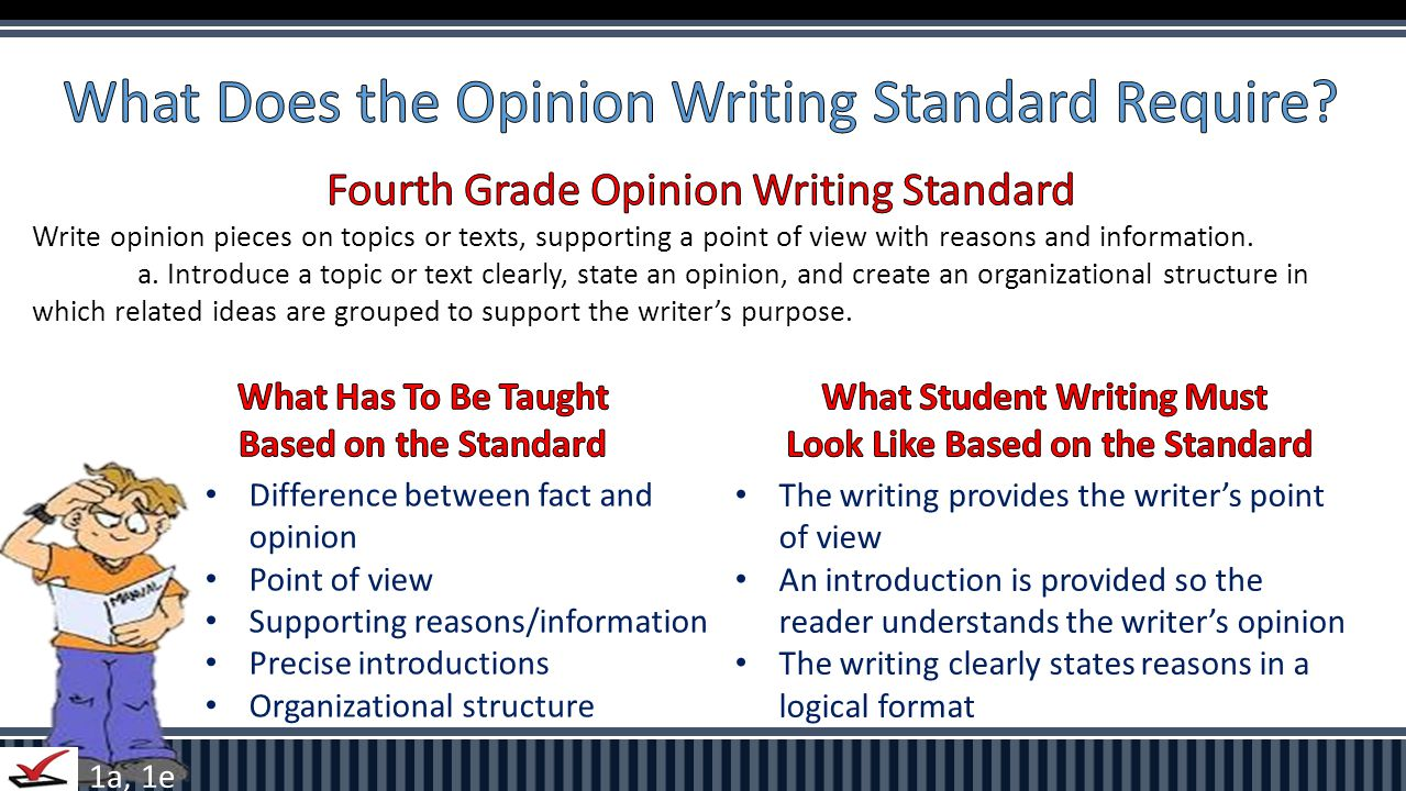 Difference between fact and opinion Point of view Supporting reasons/information Precise introductions Organizational structure The writing provides the writer's point of view An introduction is provided so the reader understands the writer's opinion The writing clearly states reasons in a logical format 1a, 1e