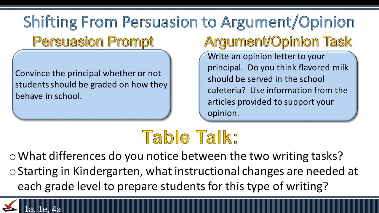 1a, 1e, 4a Convince the principal whether or not students should be graded on how they behave in school.