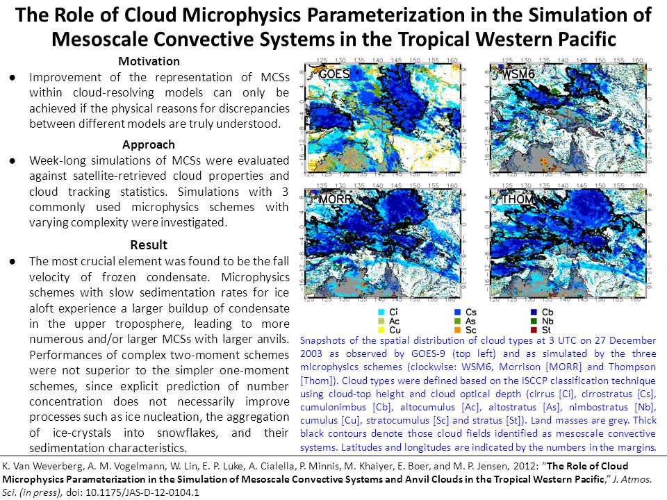 Motivation ● Improvement of the representation of MCSs within cloud-resolving models can only be achieved if the physical reasons for discrepancies be