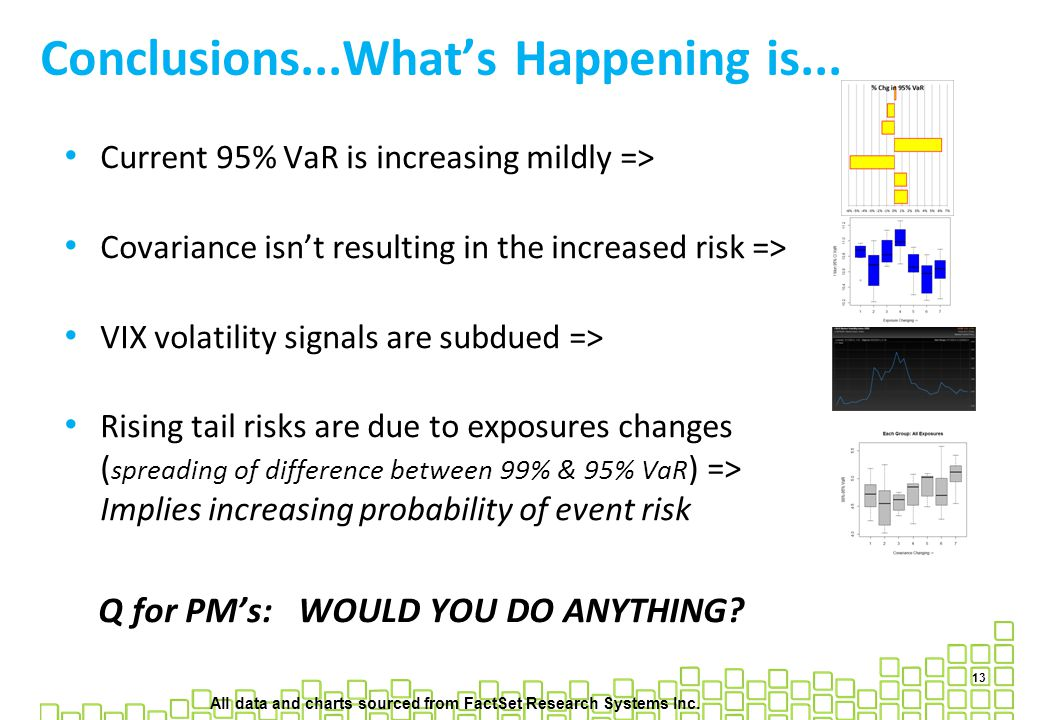 Conclusions...What's Happening is... All data and charts sourced from FactSet Research Systems Inc.