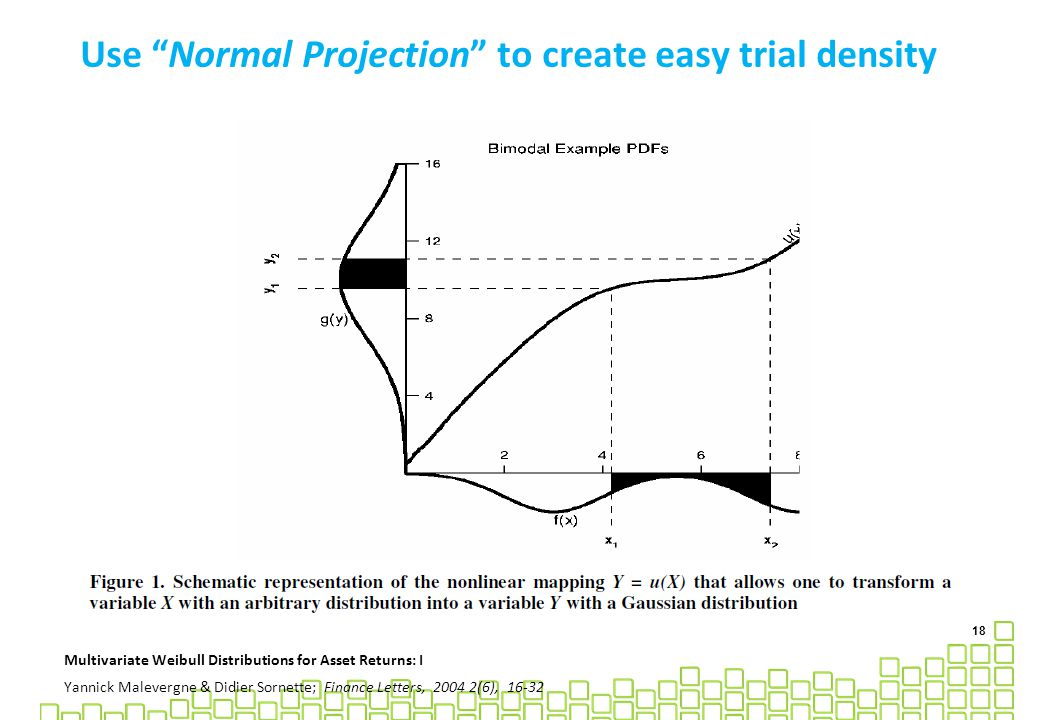 Use Normal Projection to create easy trial density 18 Multivariate Weibull Distributions for Asset Returns: I Yannick Malevergne & Didier Sornette; Finance Letters, 2004 2(6), 16-32