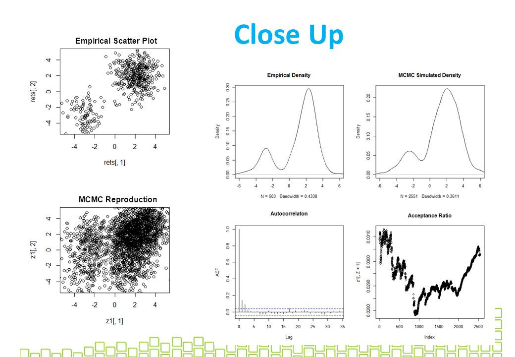 Close Up 20 Empirical Scatter Plot MCMC Reproduction