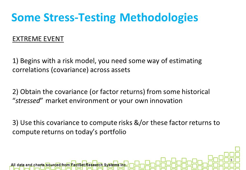Some Stress-Testing Methodologies All data and charts sourced from FactSet Research Systems Inc.