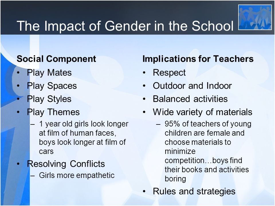 Equity through Respect and Balance Teaching strategies must be informed by a comprehensive knowledge of gender socialization and its effect on human development and learning.