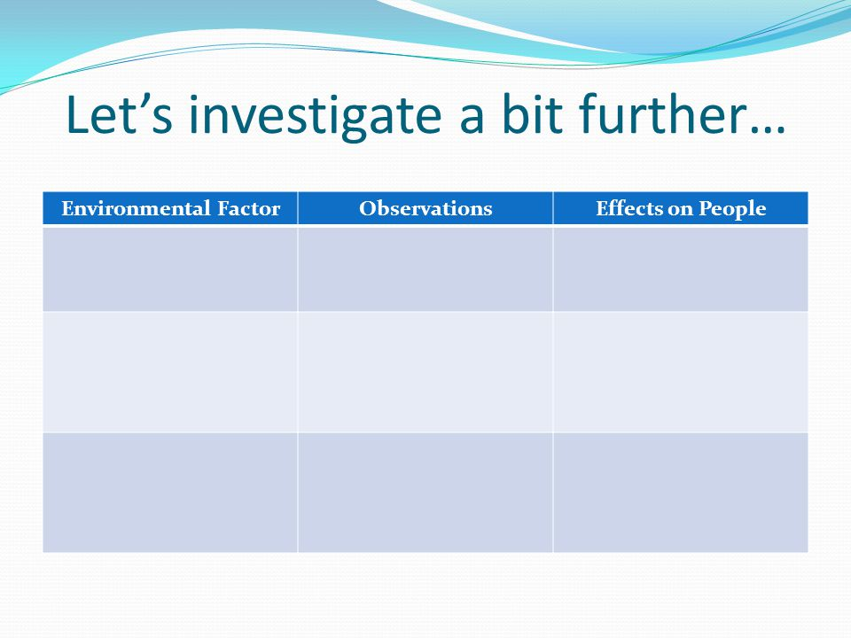 Let's investigate a bit further… Environmental FactorObservationsEffects on People
