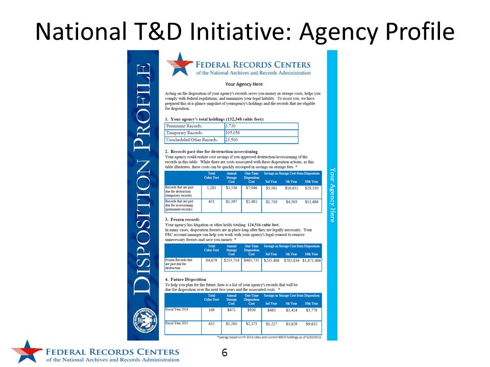 6 National T&D Initiative: Agency Profile