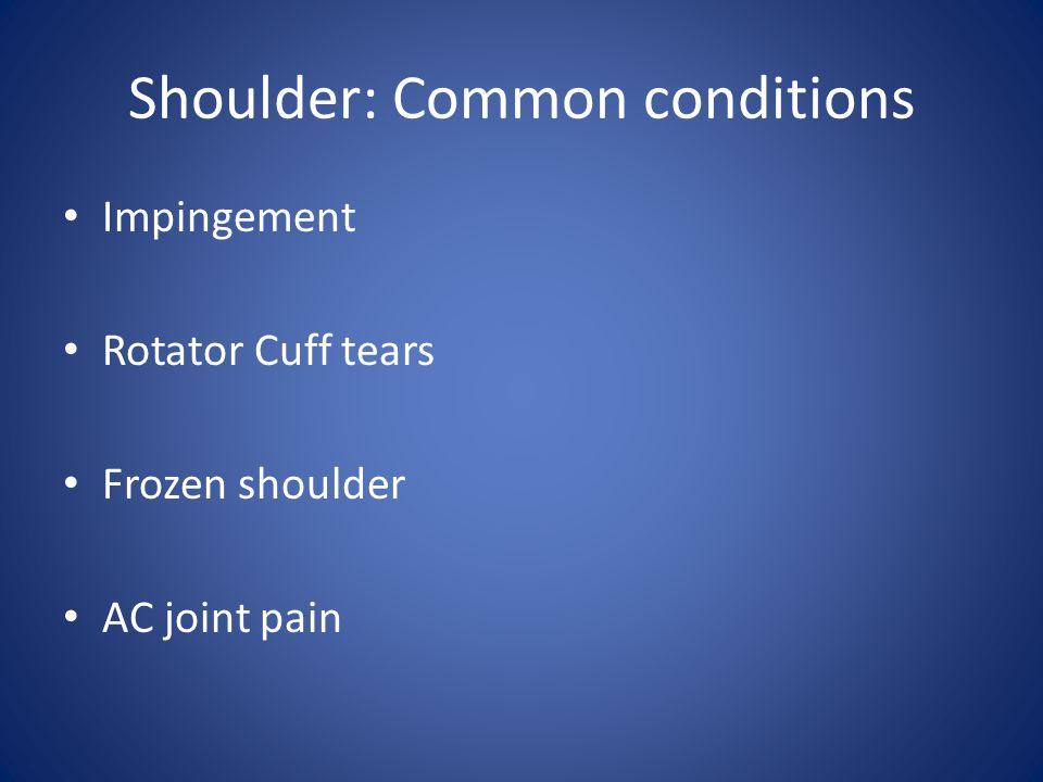 Shoulder: Common conditions Impingement Rotator Cuff tears Frozen shoulder AC joint pain