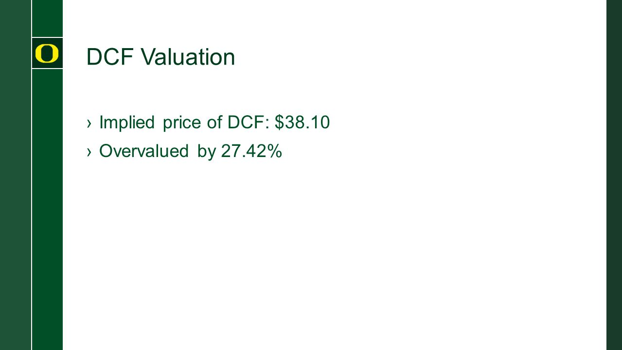 DCF Valuation ›Implied price of DCF: $38.10 ›Overvalued by 27.42%