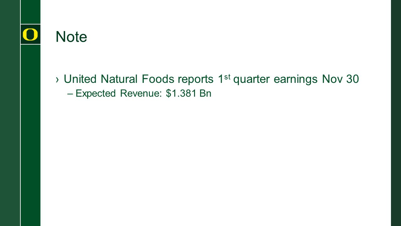 Note ›United Natural Foods reports 1 st quarter earnings Nov 30 –Expected Revenue: $1.381 Bn