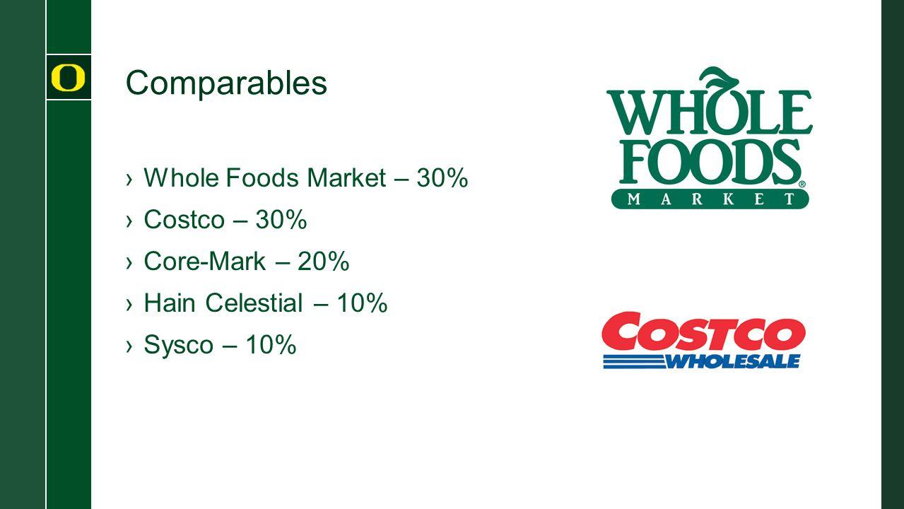 Comparables ›Whole Foods Market – 30% ›Costco – 30% ›Core-Mark – 20% ›Hain Celestial – 10% ›Sysco – 10%