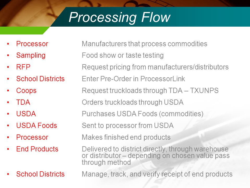 Processing Flow Processor Manufacturers that process commodities Sampling Food show or taste testing RFP Request pricing from manufacturers/distributors School Districts Enter Pre-Order in ProcessorLink Coops Request truckloads through TDA – TXUNPS TDA Orders truckloads through USDA USDA Purchases USDA Foods (commodities) USDA Foods Sent to processor from USDA Processor Makes finished end products End Products Delivered to district directly, through warehouse or distributor – depending on chosen value pass through method School Districts Manage, track, and verify receipt of end products