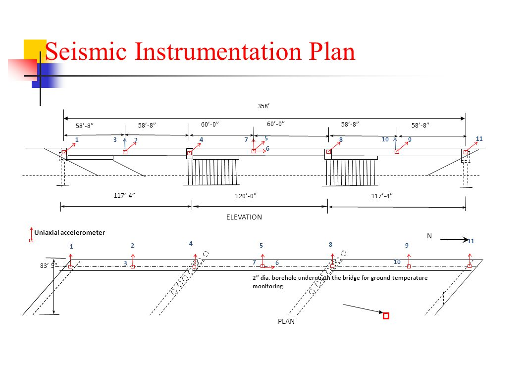 Seismic Instrumentation Plan 358' 117'-4 120'-0 83' 5 60'-0 ELEVATION PLAN N 117'-4 60'-0 58'-8 Uniaxial accelerometer 2 dia.
