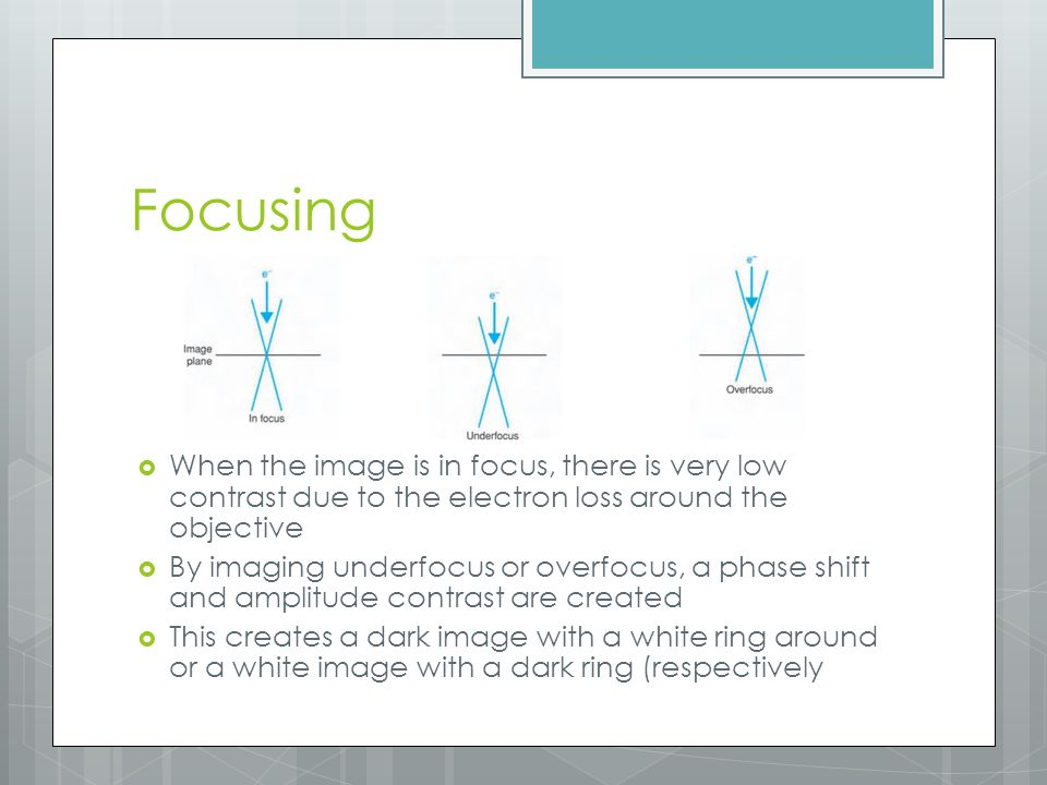 Focusing  When the image is in focus, there is very low contrast due to the electron loss around the objective  By imaging underfocus or overfocus,