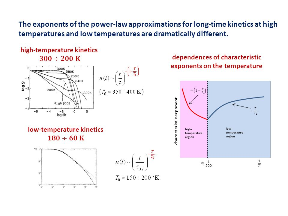 The exponents of the power-law approximations for long-time kinetics at high temperatures and low temperatures are dramatically different. dependences