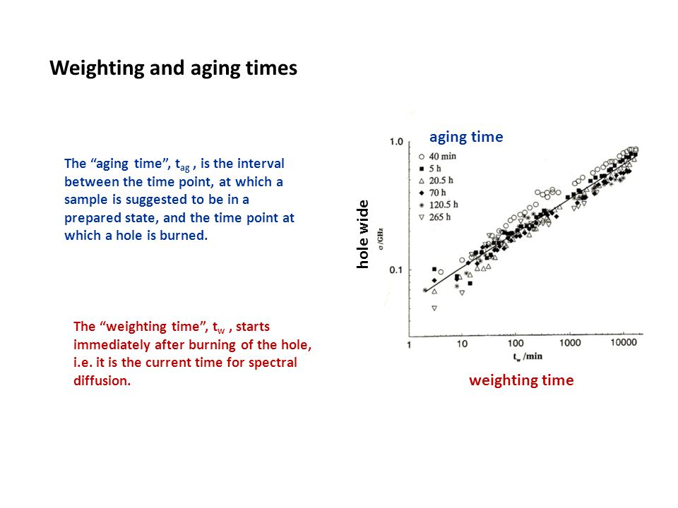 """Weighting and aging times The """"weighting time"""", t w, starts immediately after burning of the hole, i.e. it is the current time for spectral diffusion."""