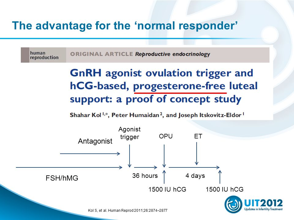 The advantage for the 'normal responder' Kol S, et al.
