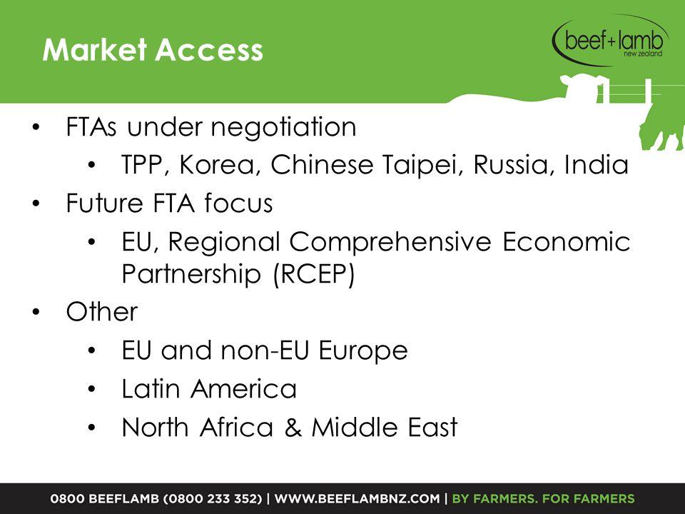 Market Access FTAs under negotiation TPP, Korea, Chinese Taipei, Russia, India Future FTA focus EU, Regional Comprehensive Economic Partnership (RCEP) Other EU and non-EU Europe Latin America North Africa & Middle East