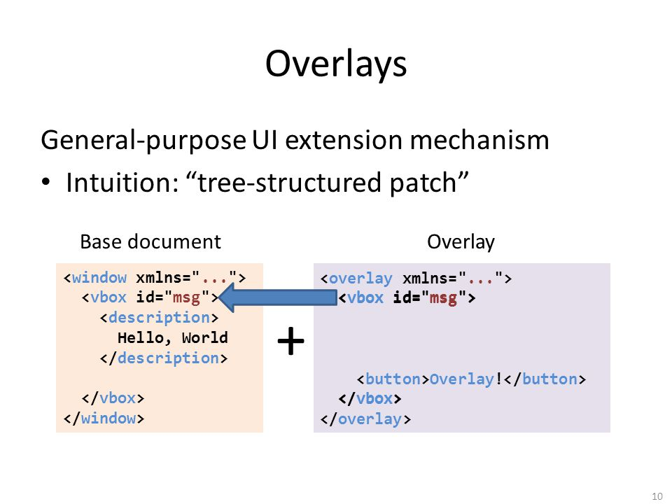 Overlays General-purpose UI extension mechanism Intuition: tree-structured patch 10 Hello, World + Overlay.