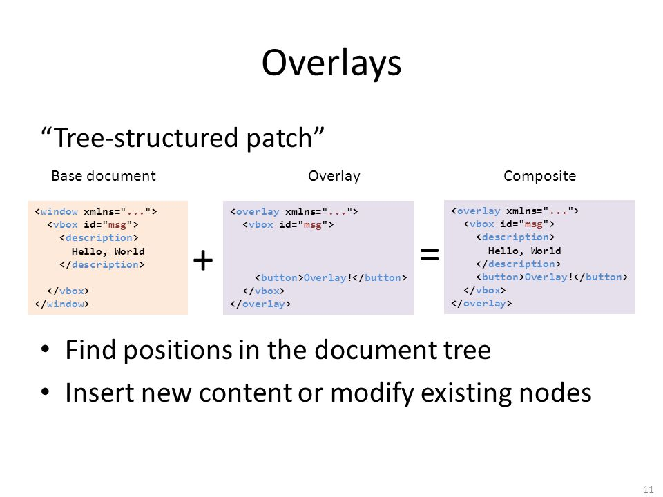 Overlays Tree-structured patch Find positions in the document tree Insert new content or modify existing nodes 11 Hello, World + Overlay.