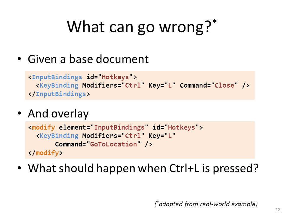 What can go wrong. * Given a base document And overlay What should happen when Ctrl+L is pressed.