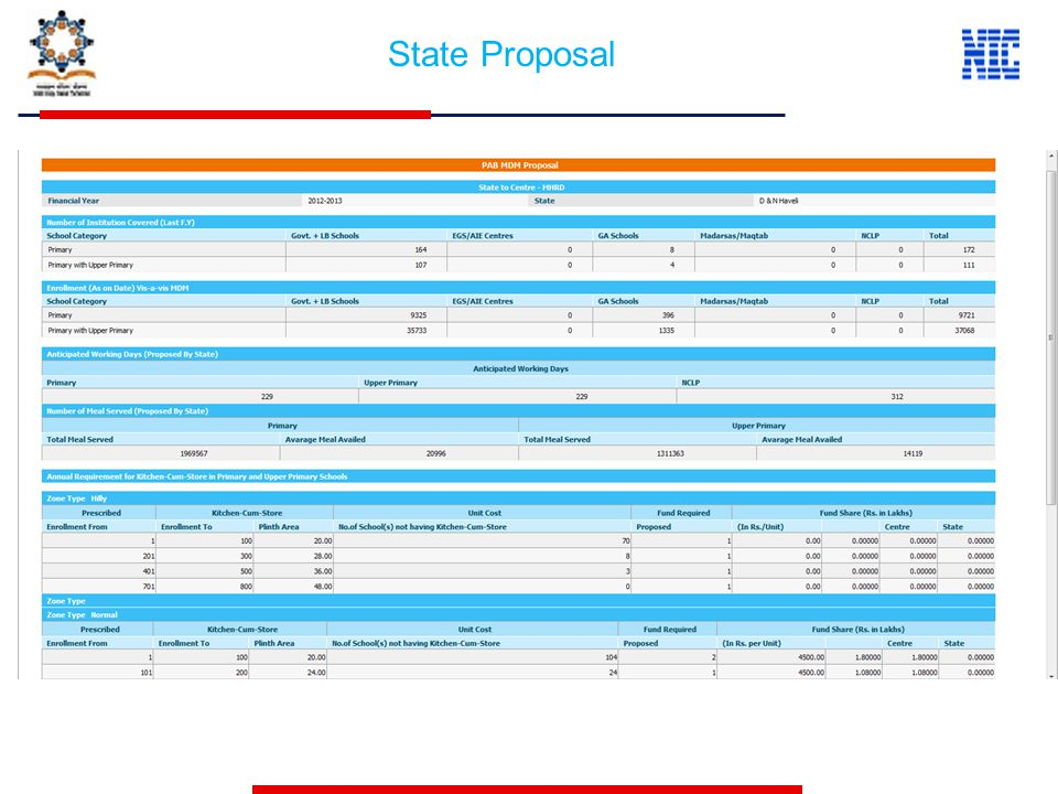 State Proposal