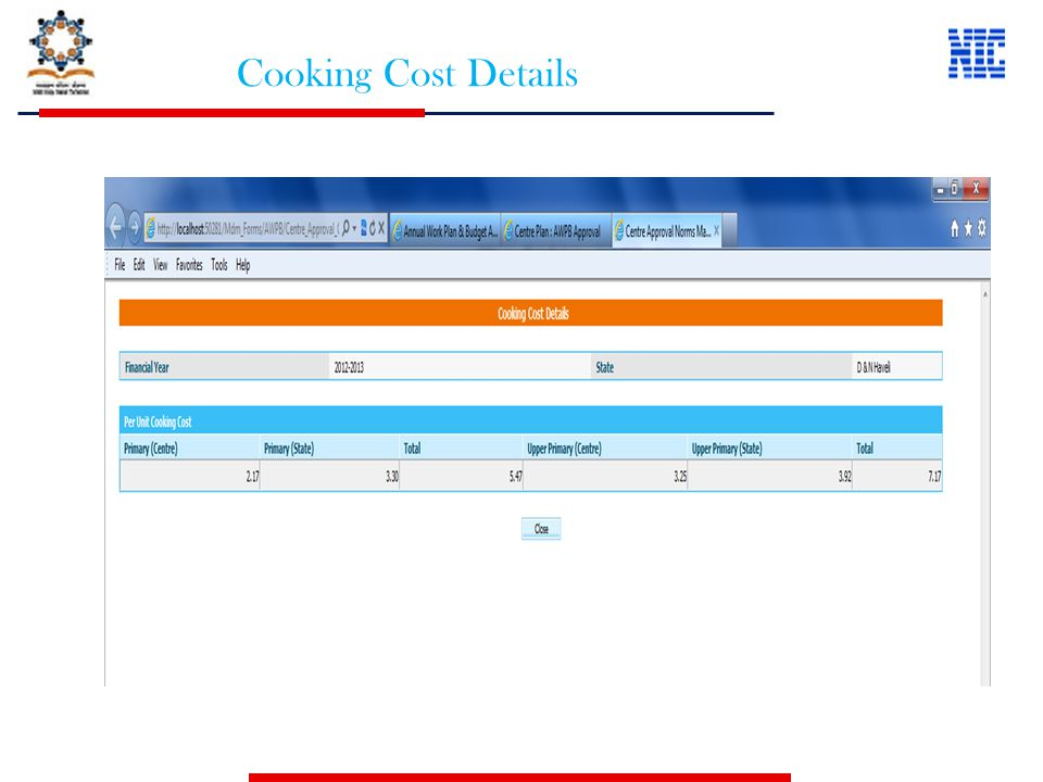 Cooking Cost Details