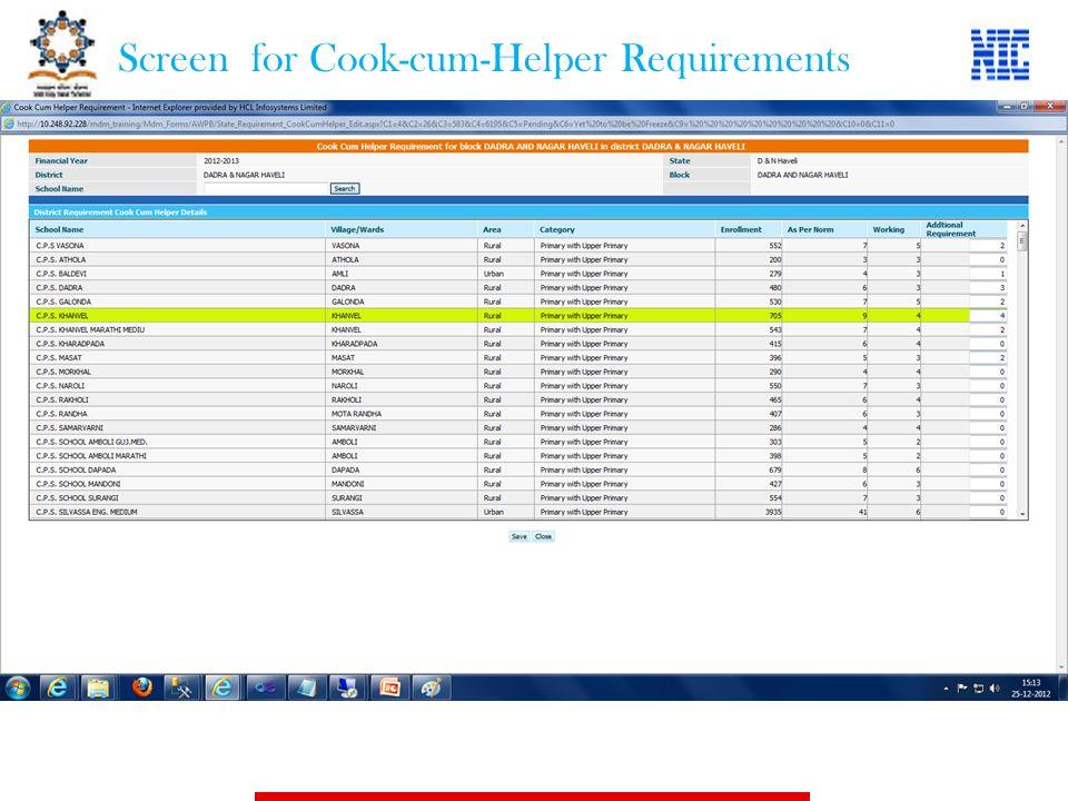 Screen for Cook-cum-Helper Requirements