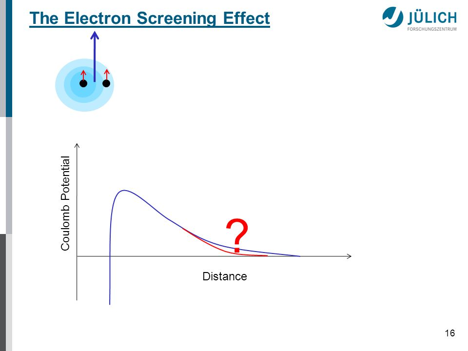 16 The Electron Screening Effect Distance Coulomb Potential