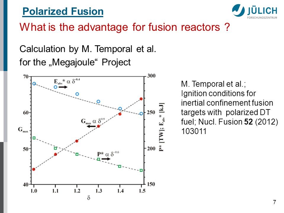7 What is the advantage for fusion reactors . Calculation by M.