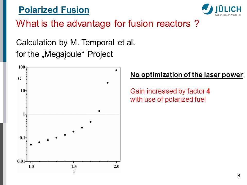 8 What is the advantage for fusion reactors . Calculation by M.