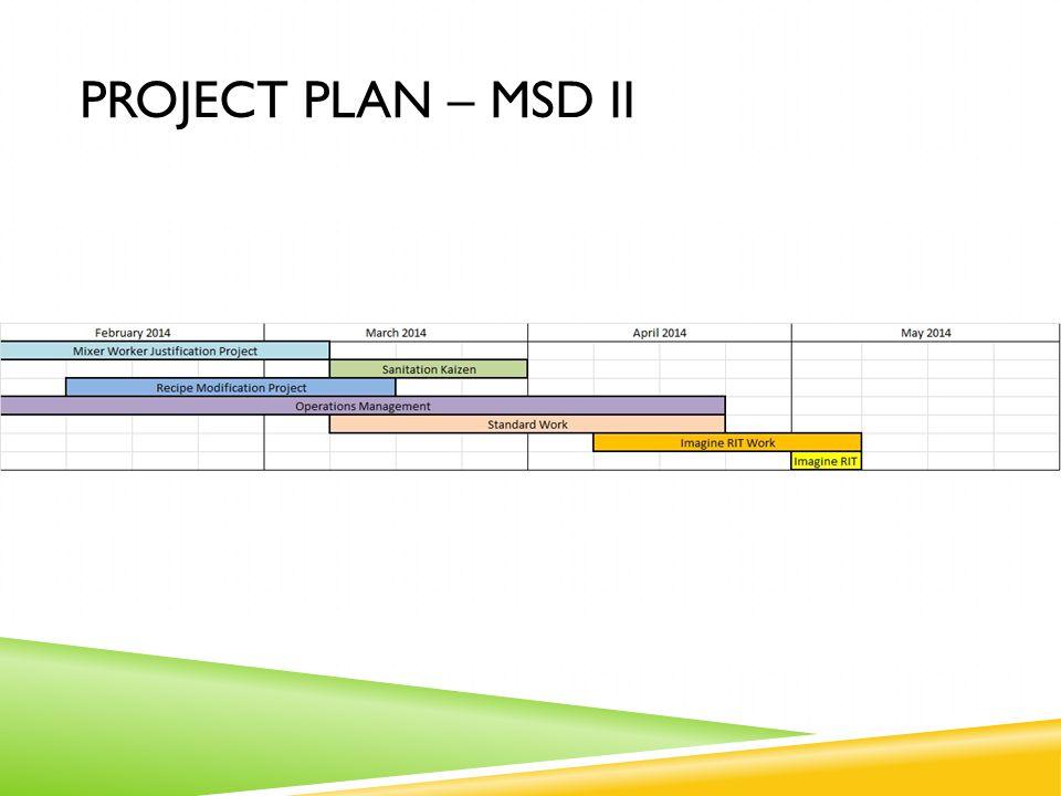 PROJECT PLAN – MSD II