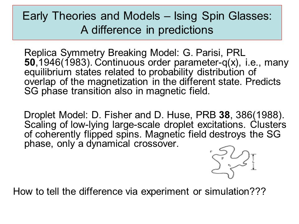 Early Theories and Models – Ising Spin Glasses: A difference in predictions Replica Symmetry Breaking Model: G.