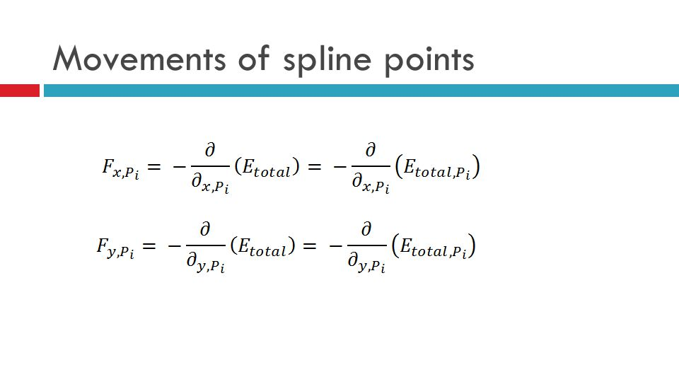 Movements of spline points