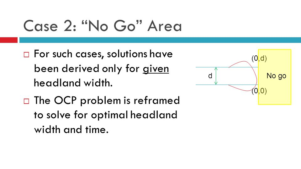 """Case 2: """"No Go"""" Area  For such cases, solutions have been derived only for given headland width.  The OCP problem is reframed to solve for optimal h"""