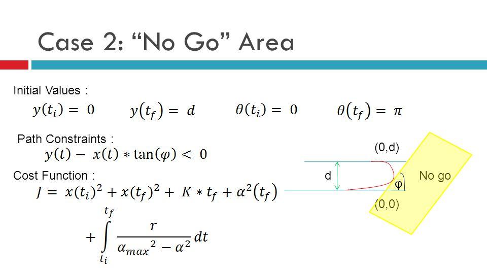 "Case 2: ""No Go"" Area Initial Values : Path Constraints : d (0,0) (0,d) No go φ Cost Function :"