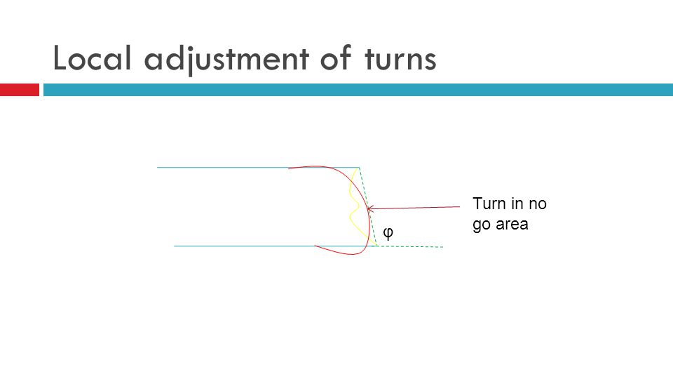 Local adjustment of turns φ Turn in no go area