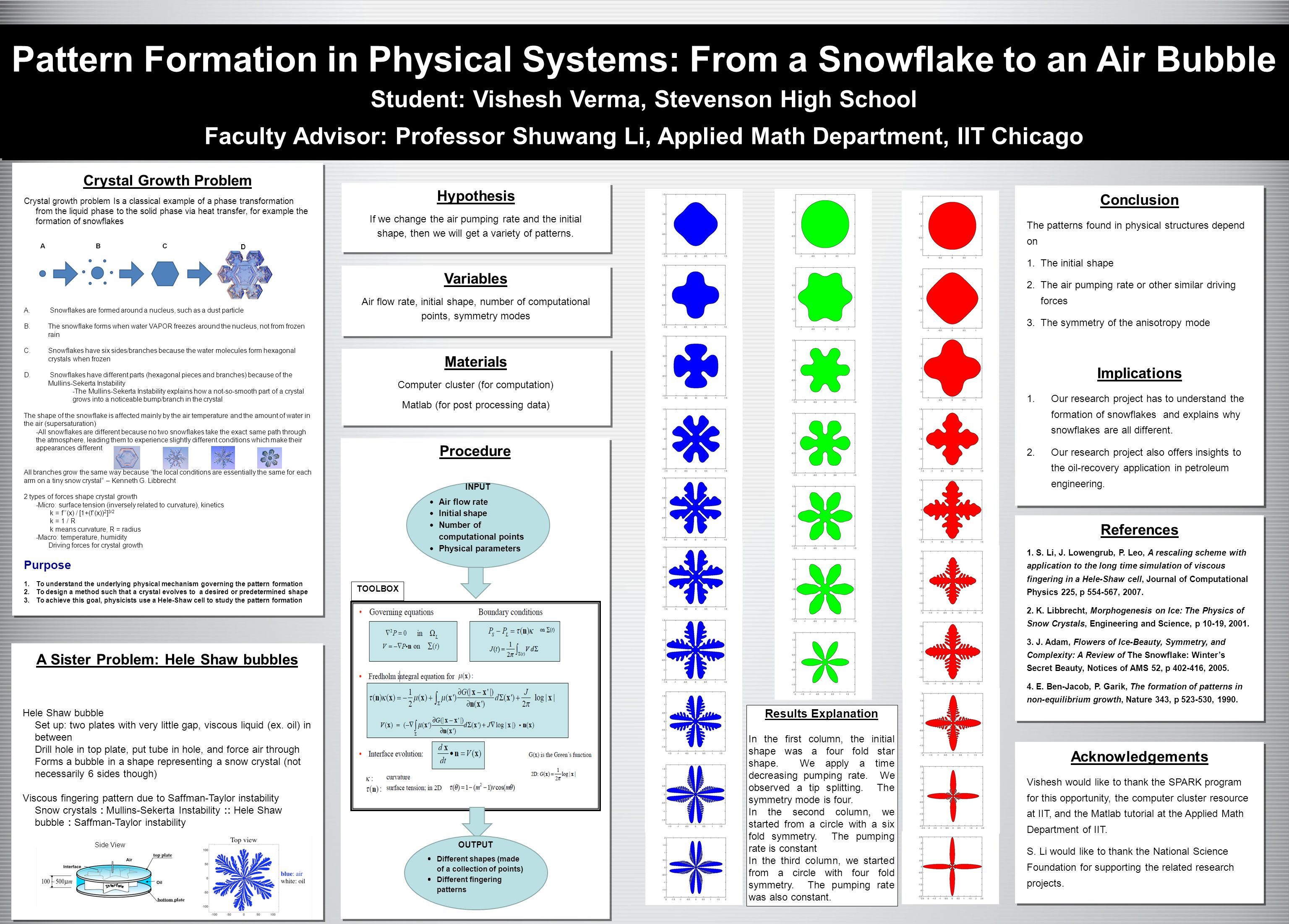 Pattern Formation in Physical Systems: From a Snowflake to an Air Bubble Student: Vishesh Verma, Stevenson High School Faculty Advisor: Professor Shuwang Li, Applied Math Department, IIT Chicago Pattern Formation in Physical Systems: From a Snowflake to an Air Bubble Student: Vishesh Verma, Stevenson High School Faculty Advisor: Professor Shuwang Li, Applied Math Department, IIT Chicago Crystal Growth Problem Crystal growth problem Is a classical example of a phase transformation from the liquid phase to the solid phase via heat transfer, for example the formation of snowflakes D A.