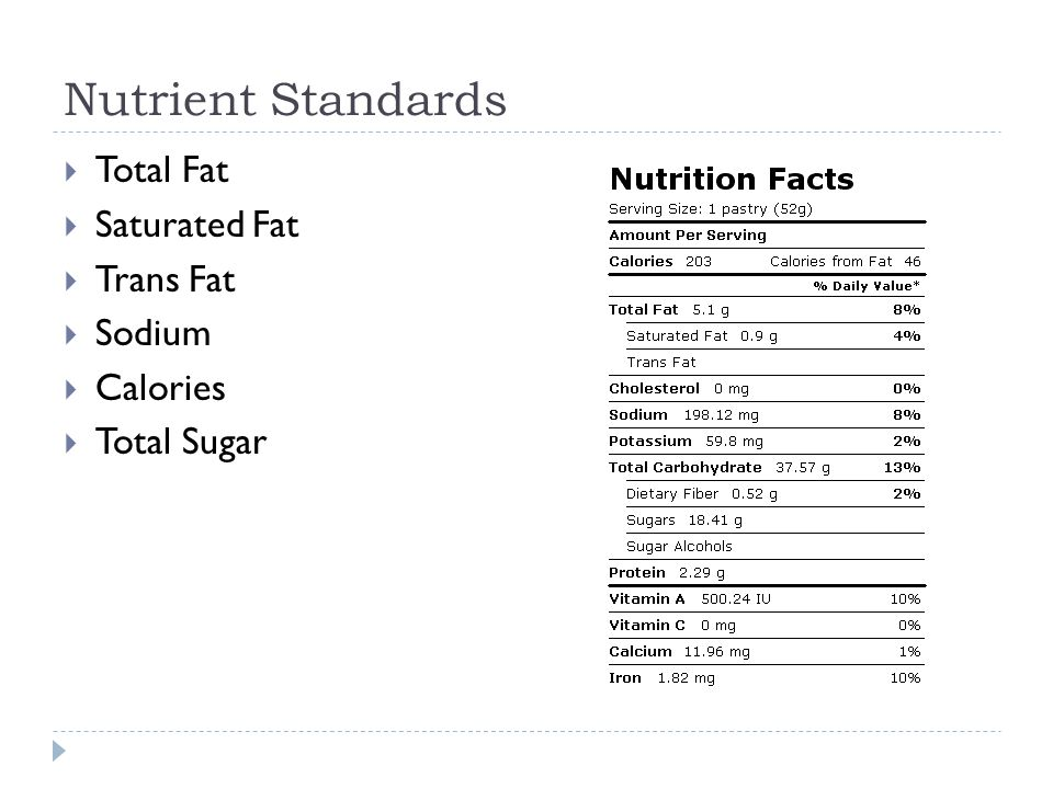 Nutrient Standards  Total Fat  Saturated Fat  Trans Fat  Sodium  Calories  Total Sugar